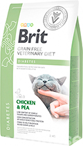 Brit VD Diabetes Cat