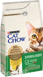 Cat Chow Special Care Sterelized Cat