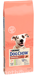 Dog Chow Adult Sensitive